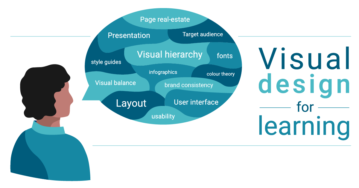 Visual design for learning Main